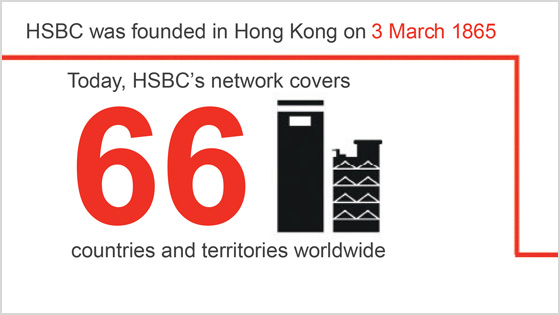HSBC in numbers 6463fb25d34